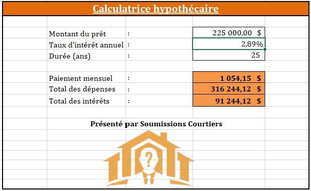 Calcul hypothécaire interets